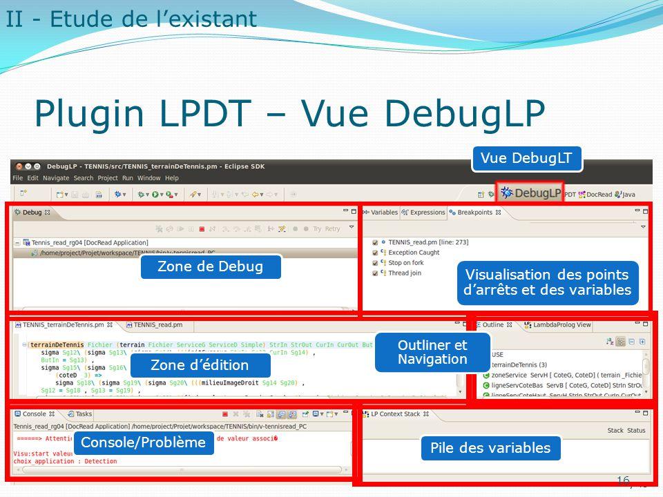 Plugin LPDT – Vue DebugLP