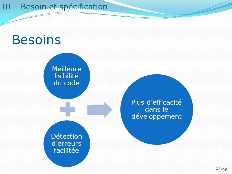 Besoins III - Besoin et spécification Meilleure lisibilité du code