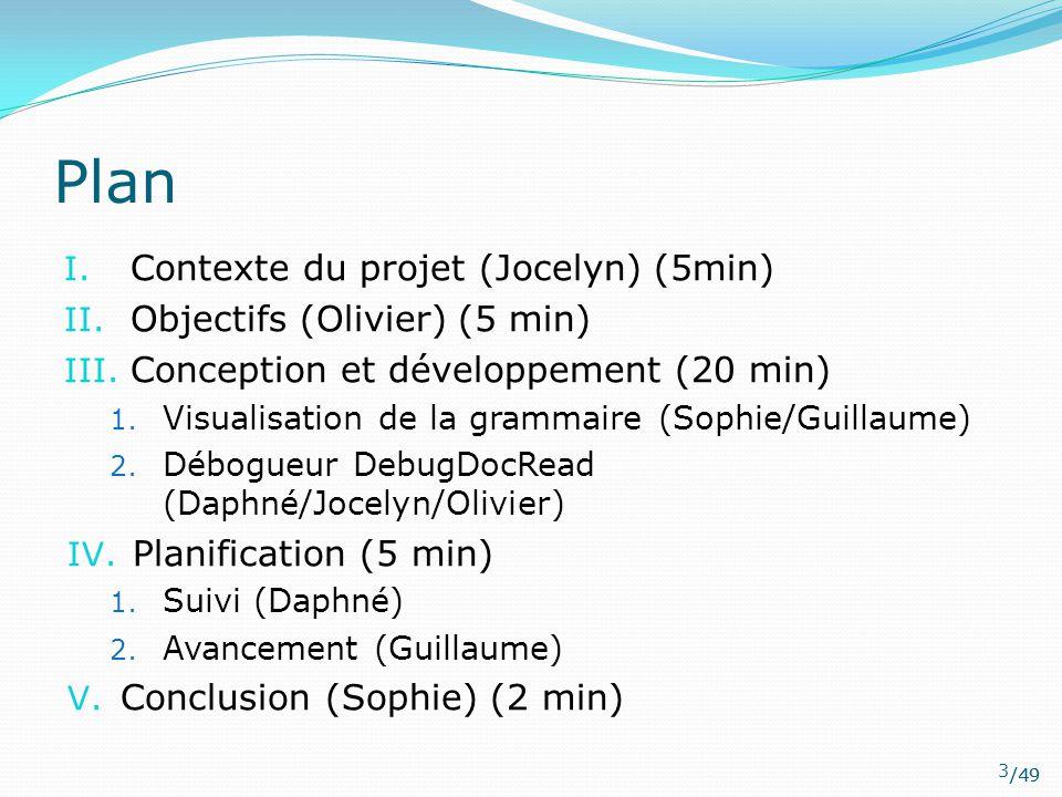 Plan Contexte du projet (Jocelyn) (5min) Objectifs (Olivier) (5 min)