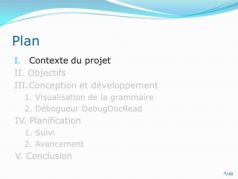 Plan Contexte du projet II. Objectifs III.Conception et développement