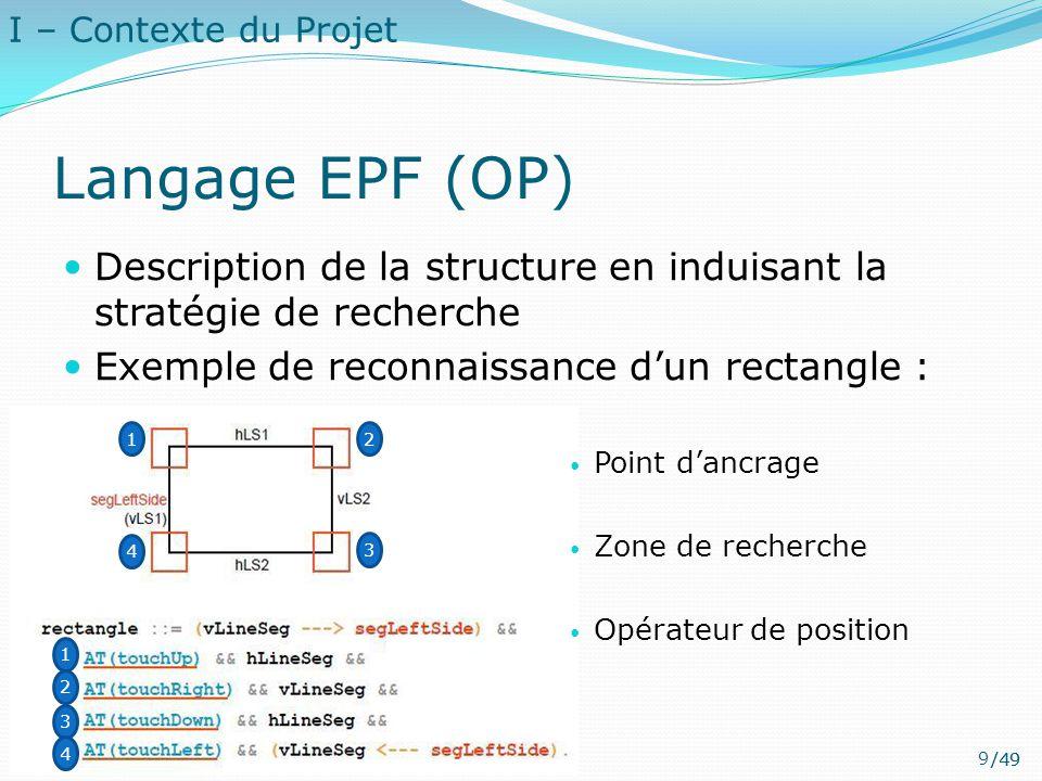 I – Contexte du Projet Langage EPF (OP) Description de la structure en induisant la stratégie de recherche.