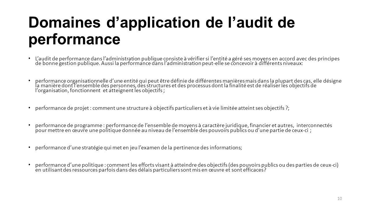 Domaines d'application de l'audit de performance