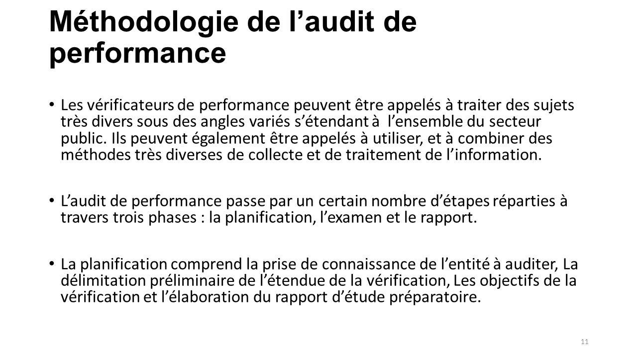Méthodologie de l'audit de performance