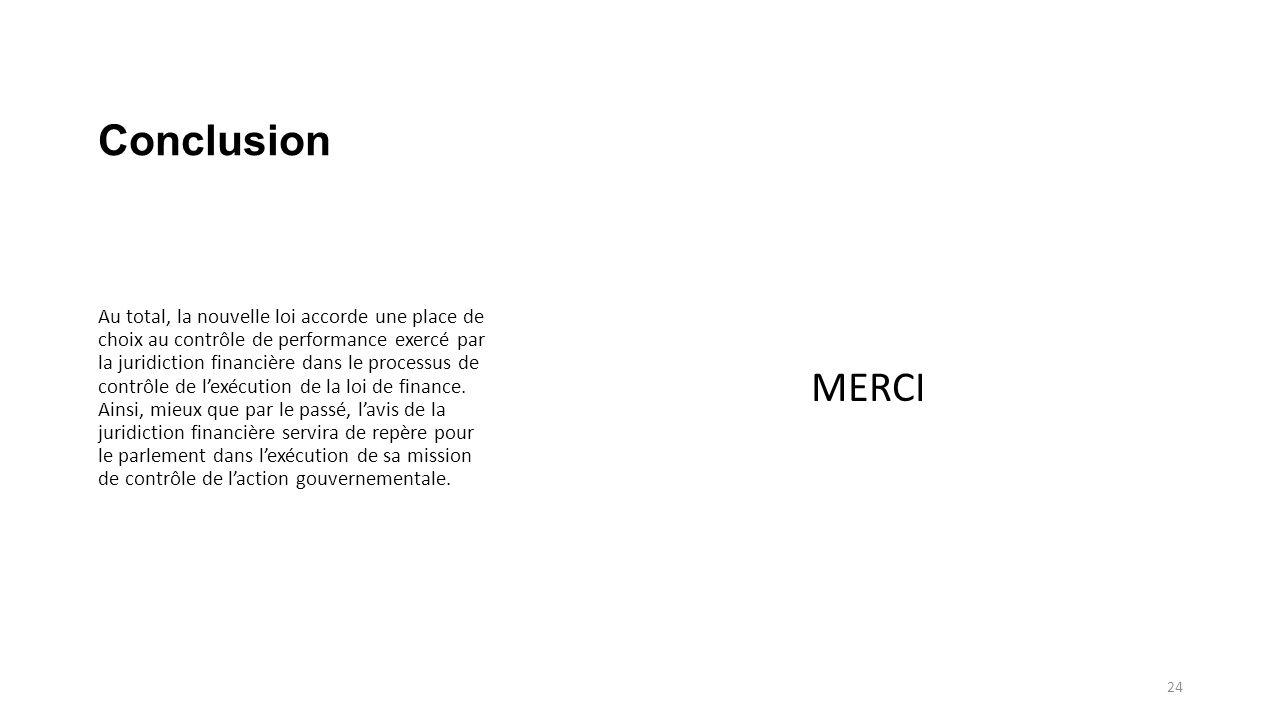 Conclusion MERCI.