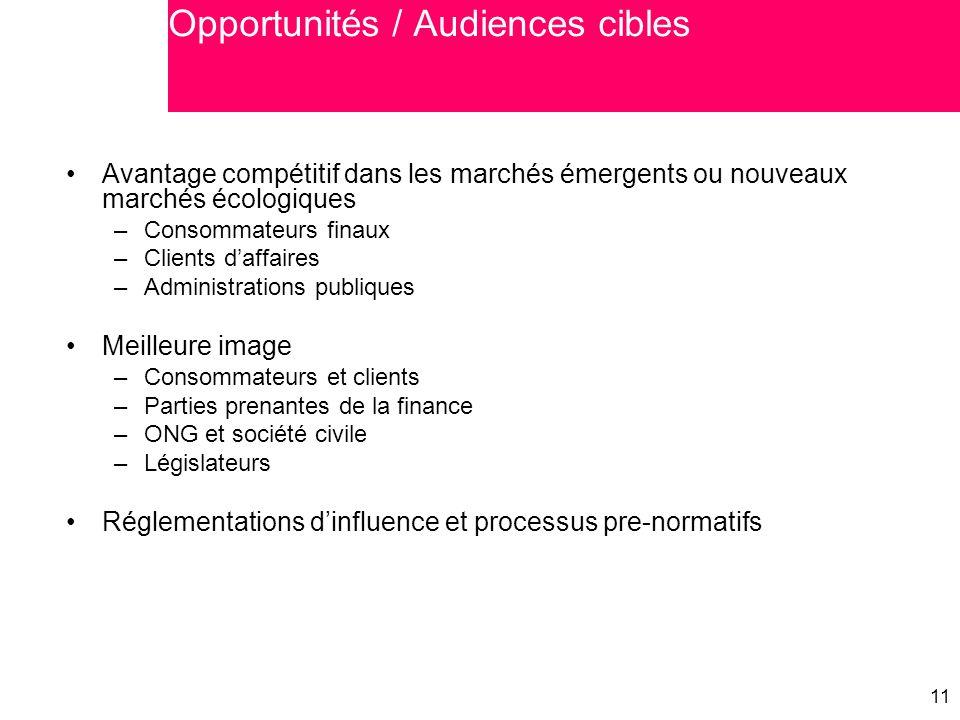 Opportunités / Audiences cibles