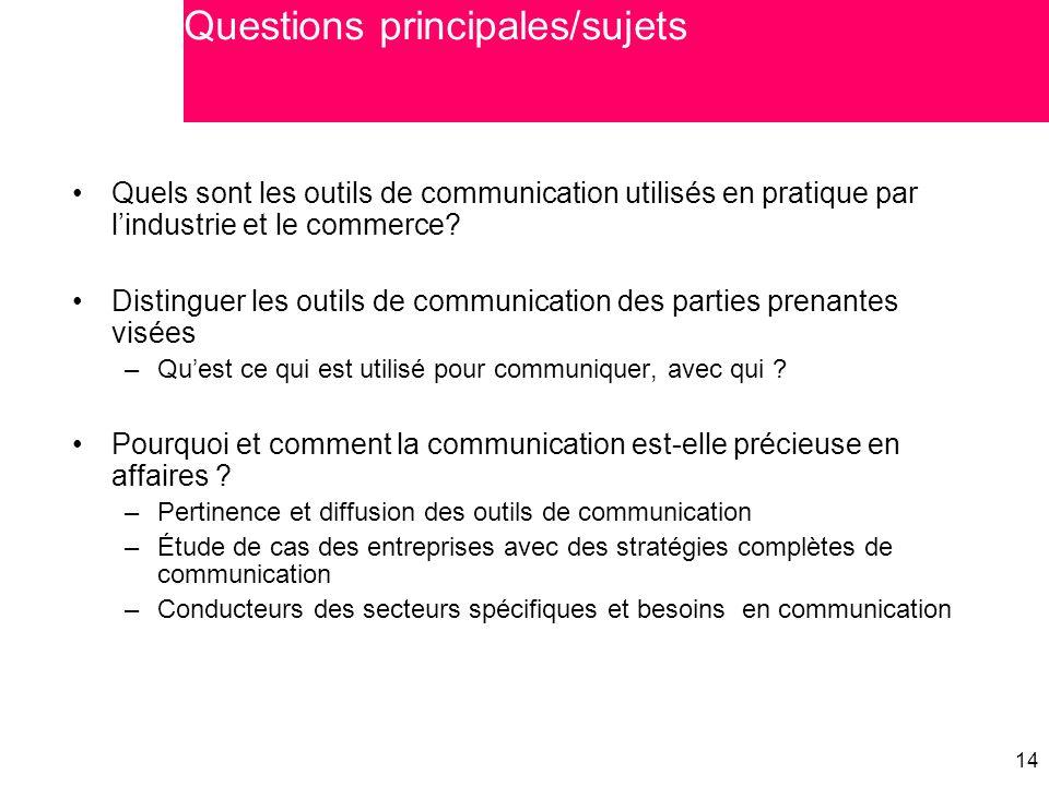 Questions principales/sujets