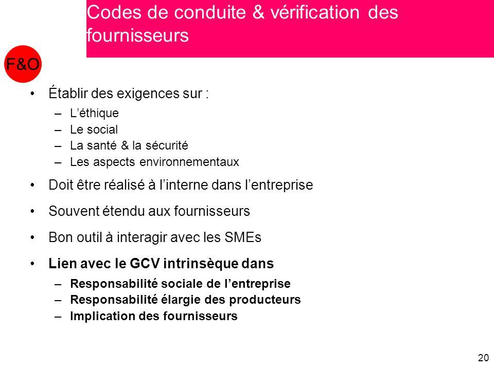 Codes de conduite & vérification des fournisseurs