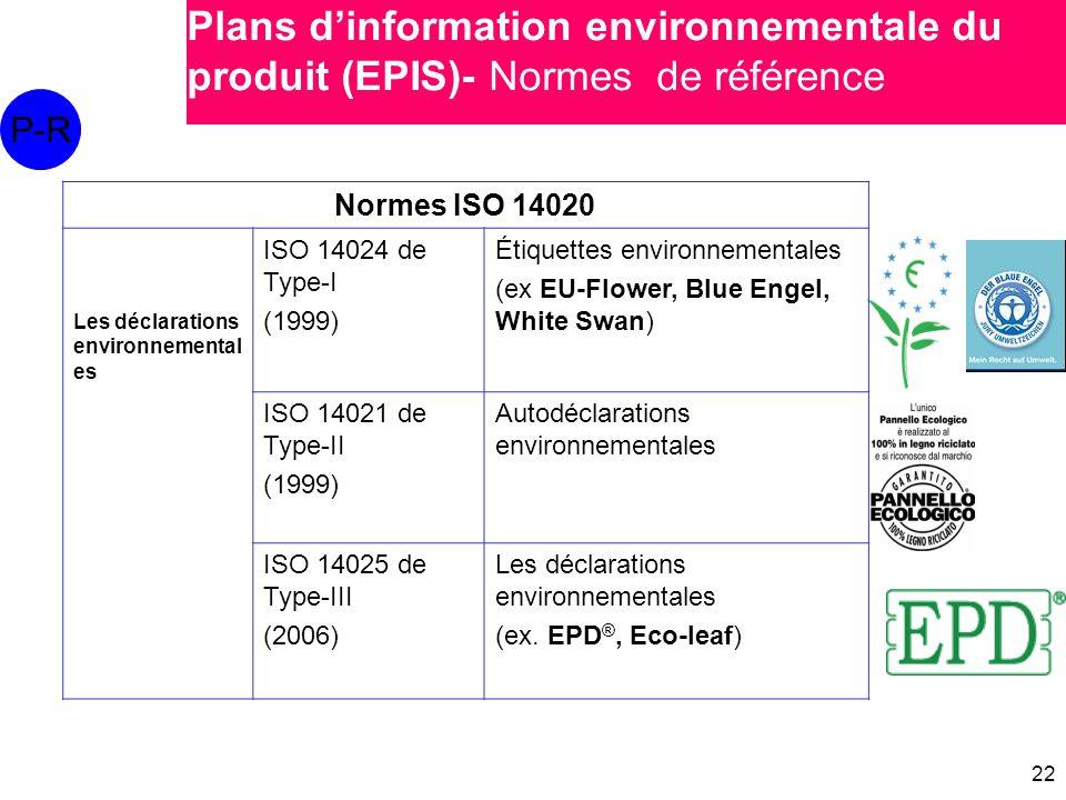 Plans d'information environnementale du produit (EPIS)- Normes de référence