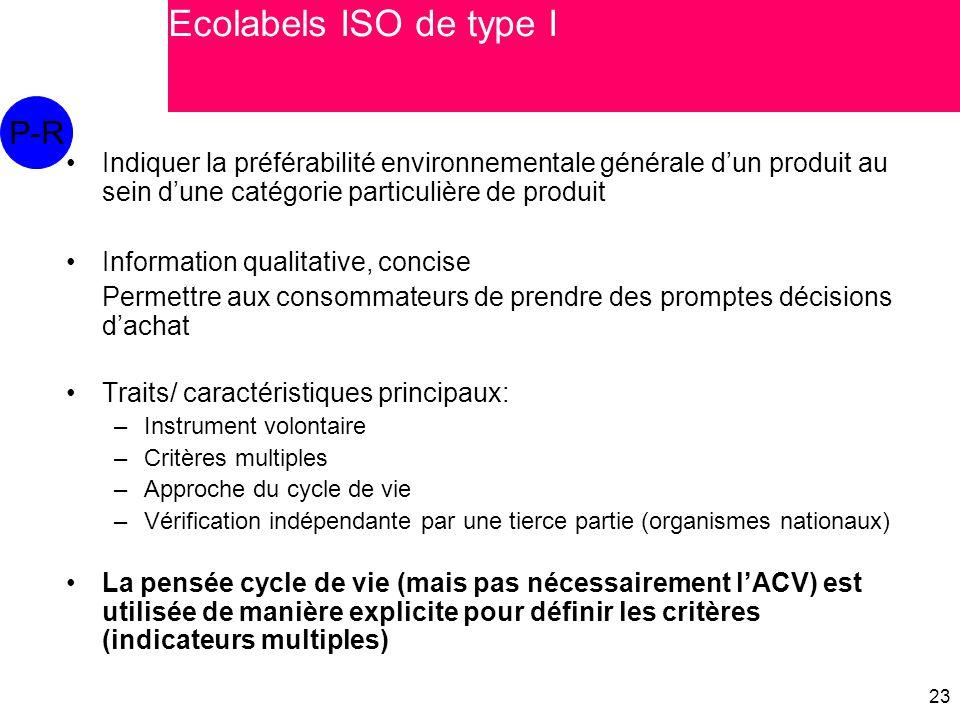 Ecolabels ISO de type I P-R