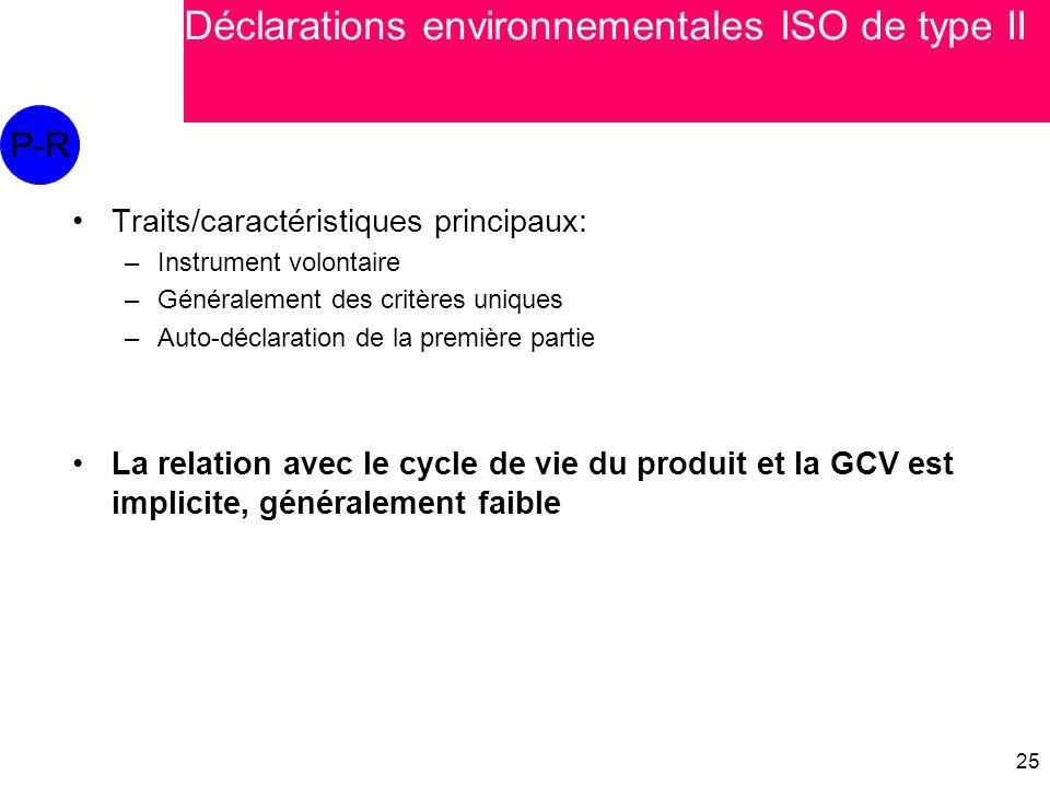 Déclarations environnementales ISO de type II