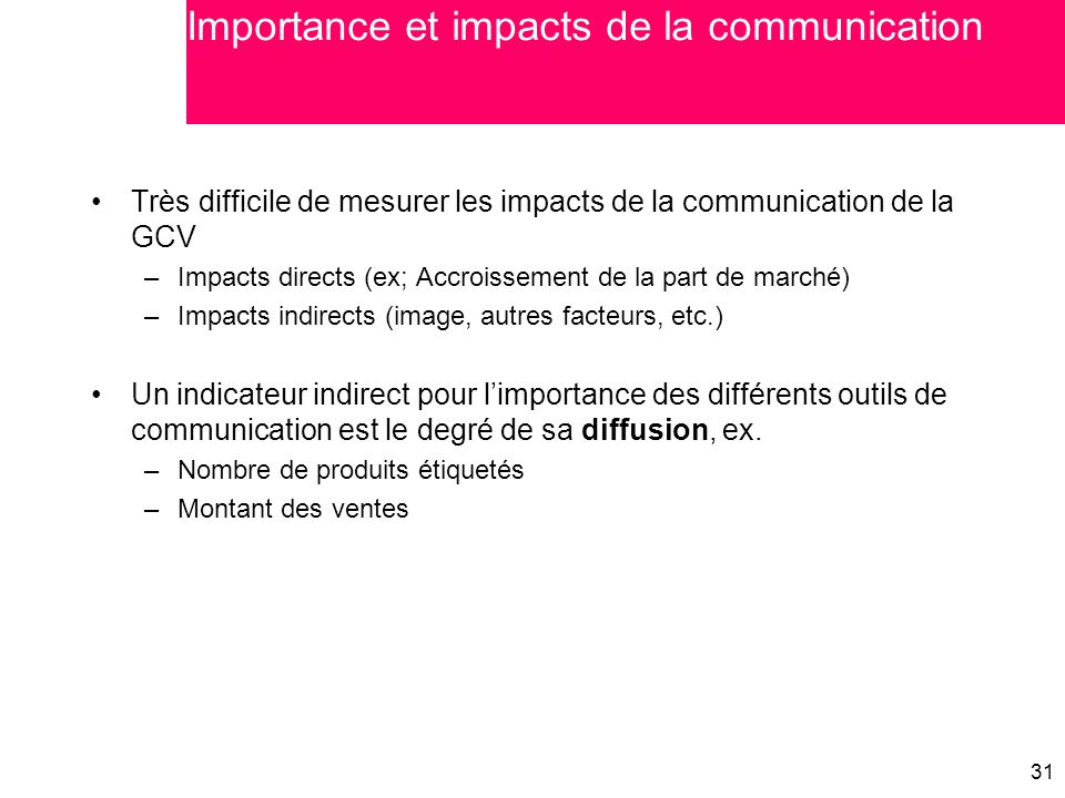 Importance et impacts de la communication