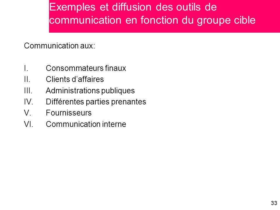 Exemples et diffusion des outils de communication en fonction du groupe cible