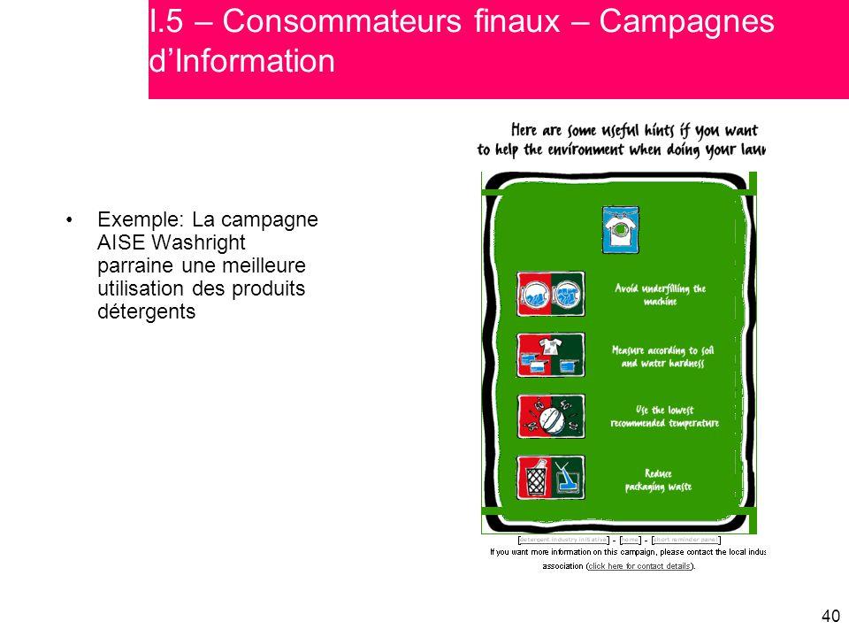I.5 – Consommateurs finaux – Campagnes d'Information