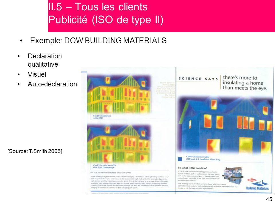 II.5 – Tous les clients Publicité (ISO de type II)