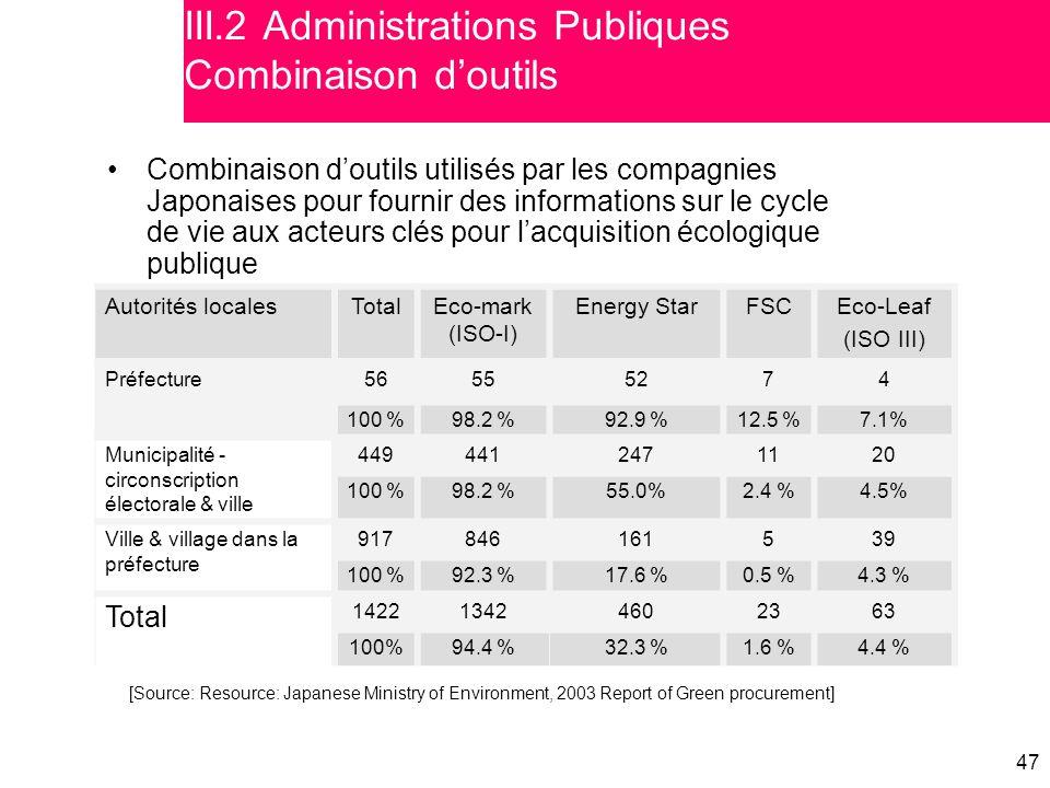 III.2 Administrations Publiques Combinaison d'outils