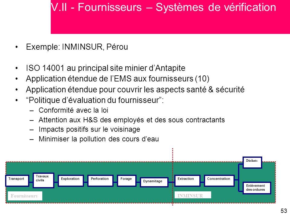 V.II - Fournisseurs – Systèmes de vérification