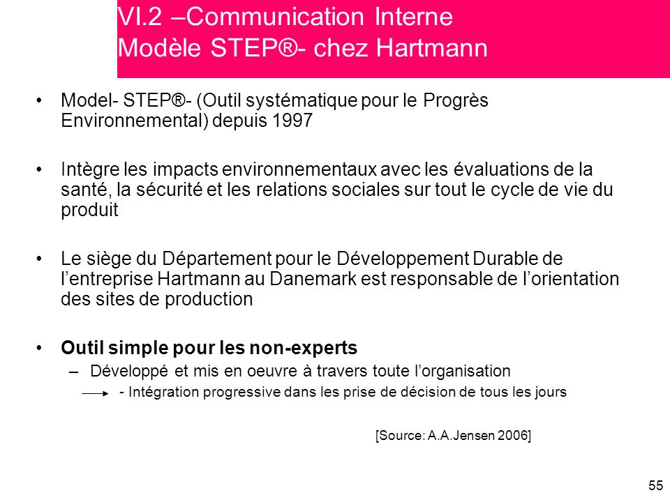 VI.2 –Communication Interne Modèle STEP®- chez Hartmann