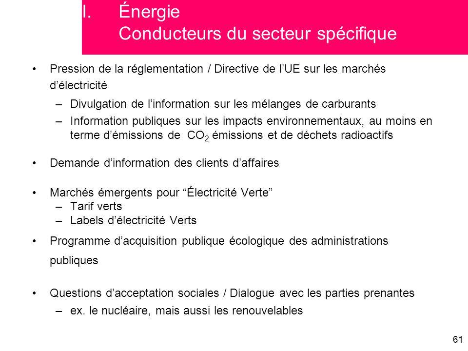 Énergie Conducteurs du secteur spécifique