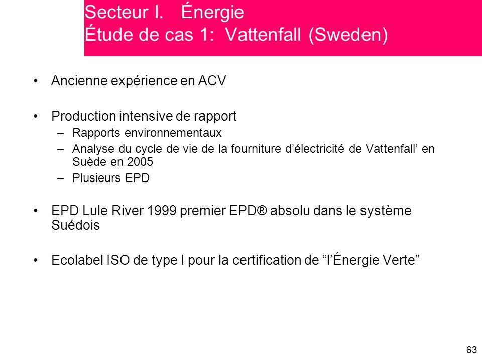Secteur I. Énergie Étude de cas 1: Vattenfall (Sweden)
