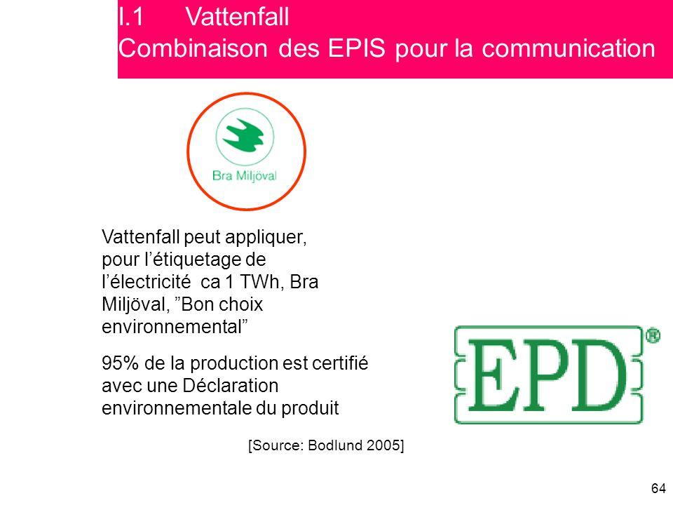 I.1 Vattenfall Combinaison des EPIS pour la communication