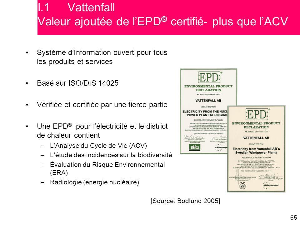 I.1 Vattenfall Valeur ajoutée de l'EPD® certifié- plus que l'ACV