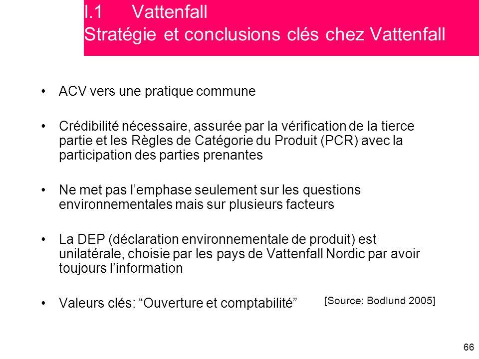 I.1 Vattenfall Stratégie et conclusions clés chez Vattenfall