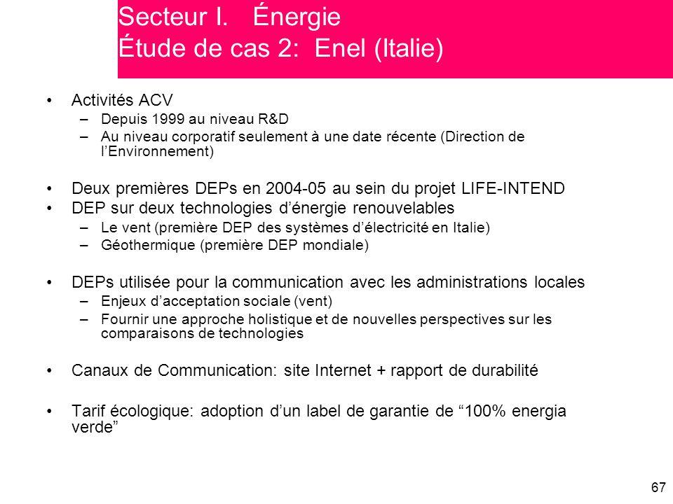 Secteur I. Énergie Étude de cas 2: Enel (Italie)