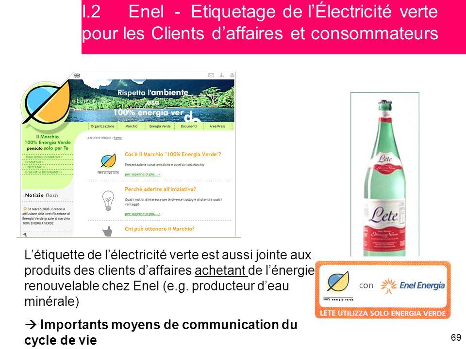 I.2 Enel - Etiquetage de l'Électricité verte pour les Clients d'affaires et consommateurs