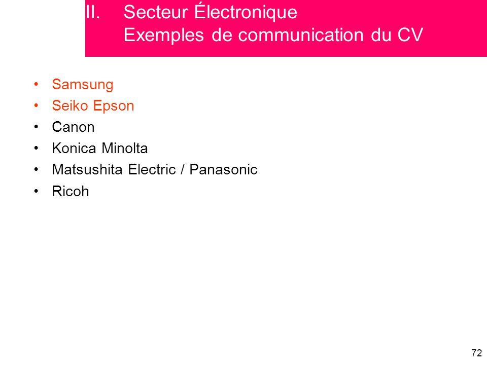 Secteur Électronique Exemples de communication du CV