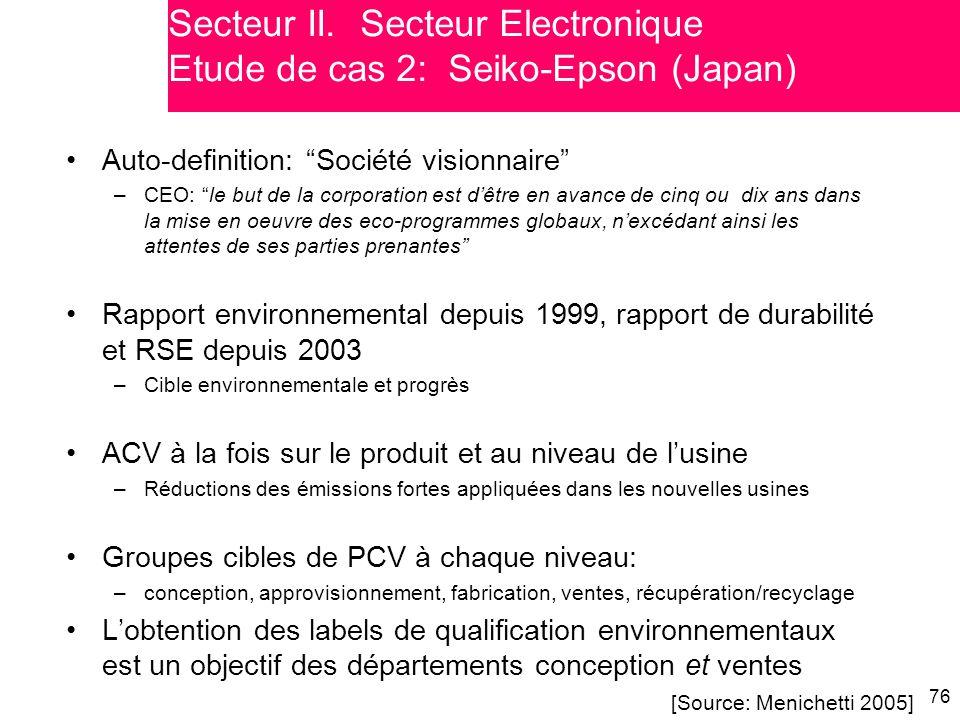 Secteur II. Secteur Electronique Etude de cas 2: Seiko-Epson (Japan)