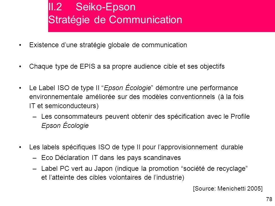 II.2 Seiko-Epson Stratégie de Communication
