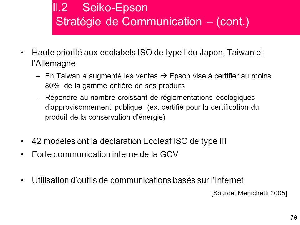 II.2 Seiko-Epson Stratégie de Communication – (cont.)