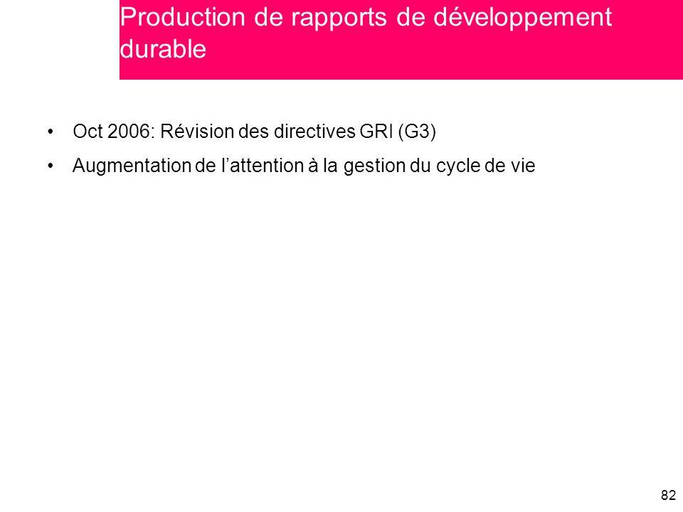 Production de rapports de développement durable