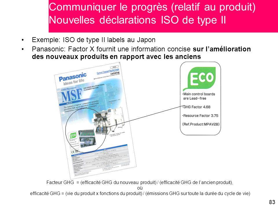 Communiquer le progrès (relatif au produit) Nouvelles déclarations ISO de type II