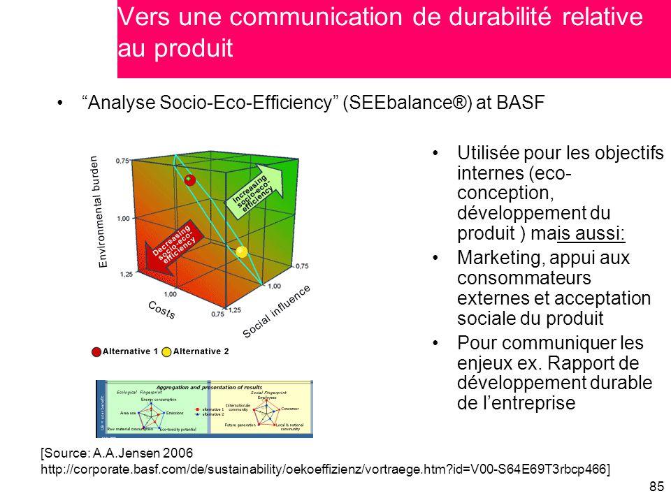 Vers une communication de durabilité relative au produit