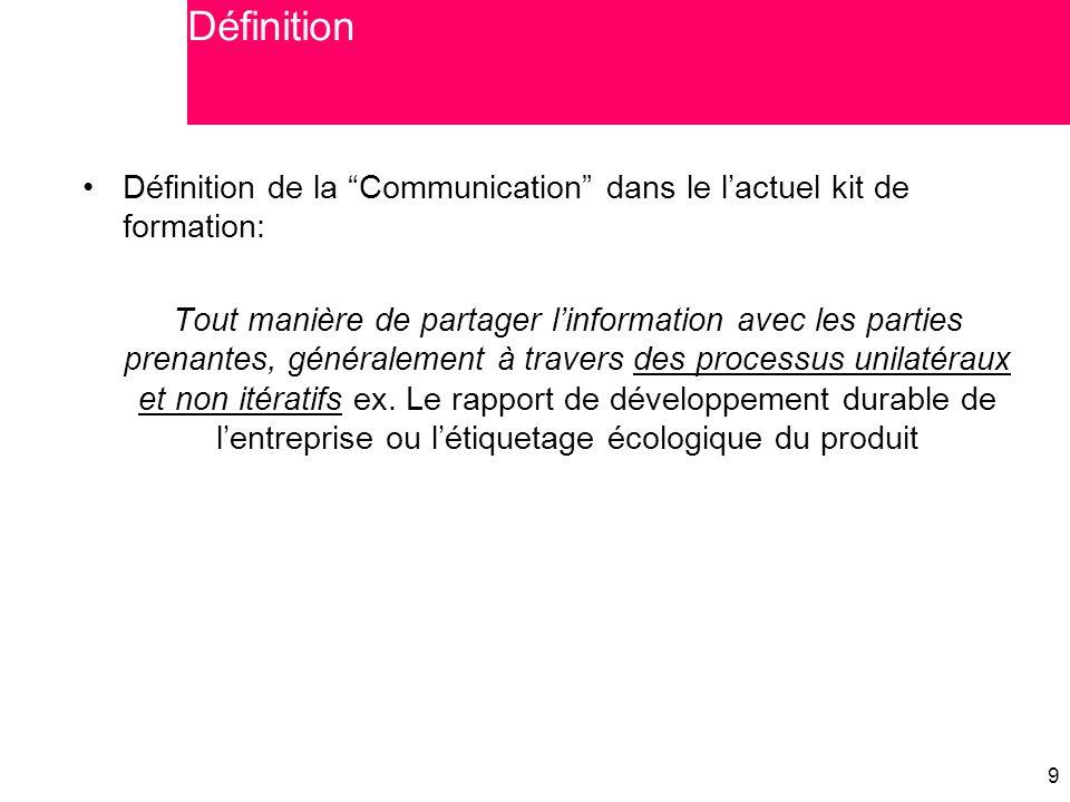 Définition Définition de la Communication dans le l'actuel kit de formation: