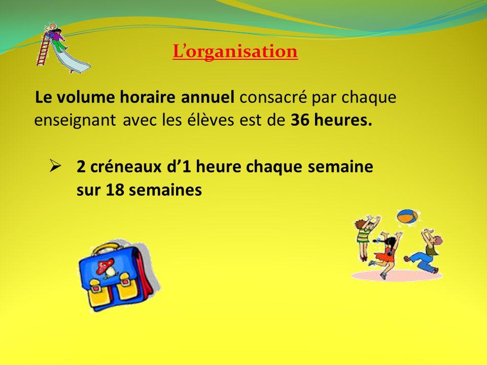 L'organisation Le volume horaire annuel consacré par chaque enseignant avec les élèves est de 36 heures.