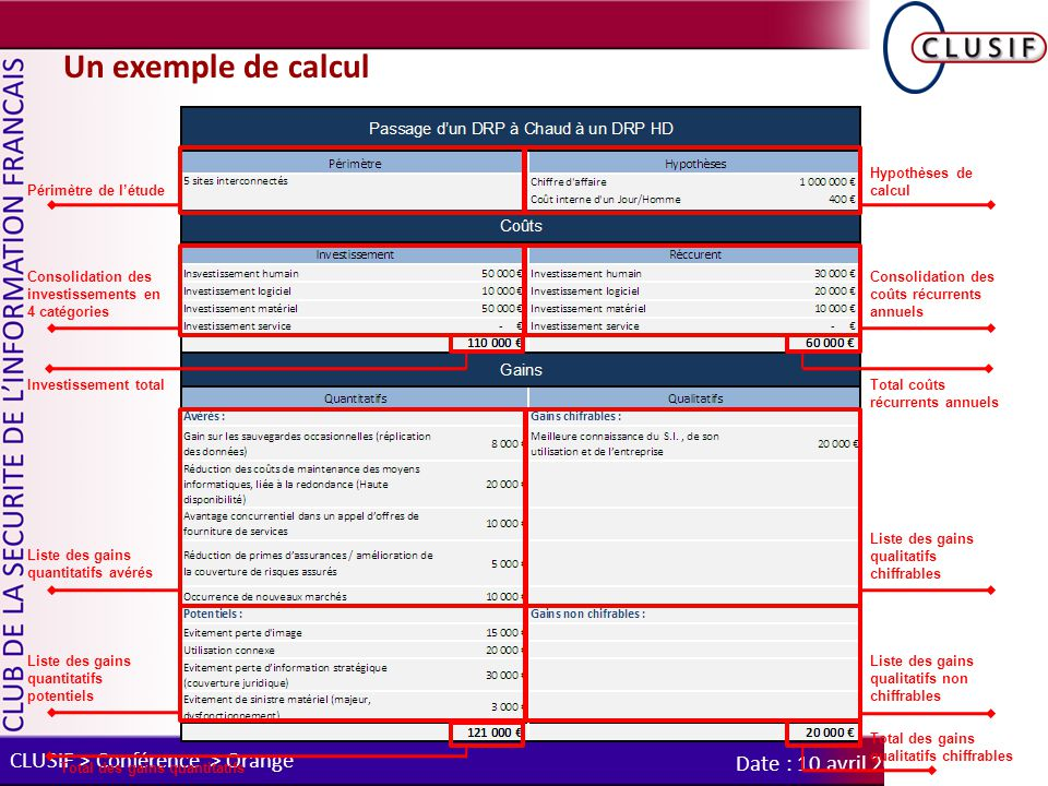 Un exemple de calcul CLUSIF > Conférence > Orange