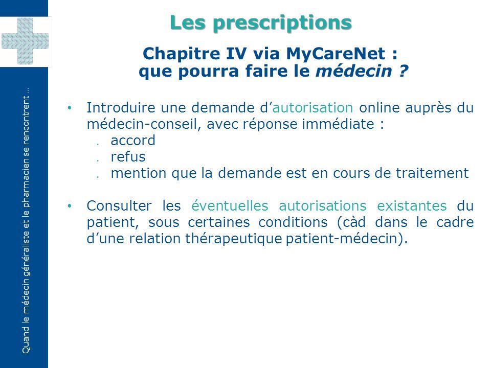 Chapitre IV via MyCareNet : que pourra faire le médecin