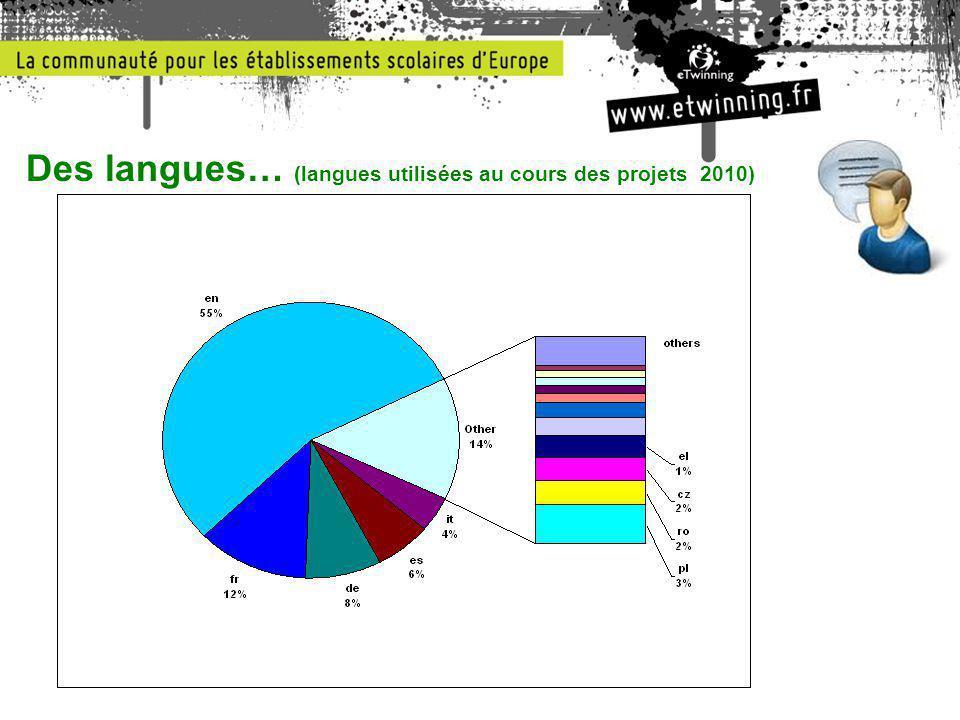 Des langues… (langues utilisées au cours des projets 2010)