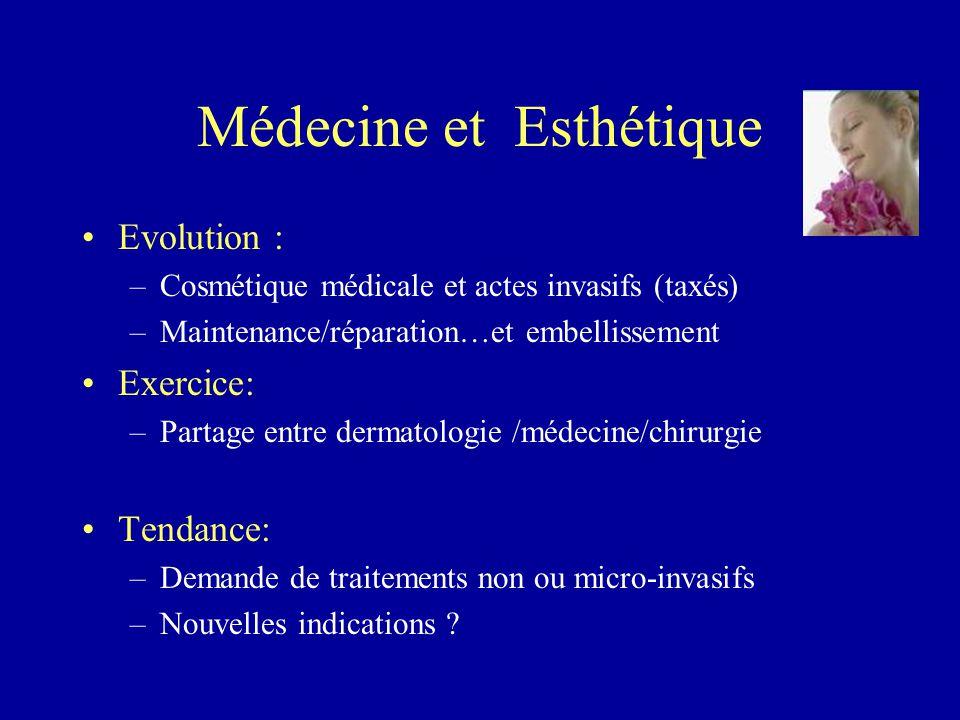 Médecine et Esthétique