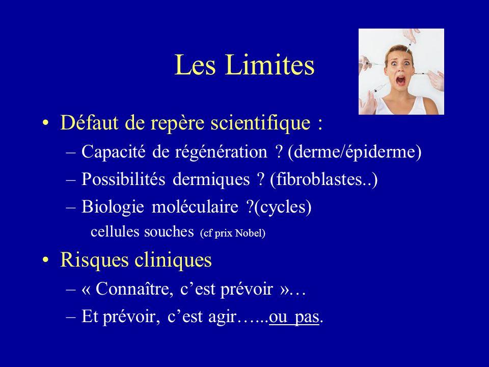 Les Limites Défaut de repère scientifique : Risques cliniques