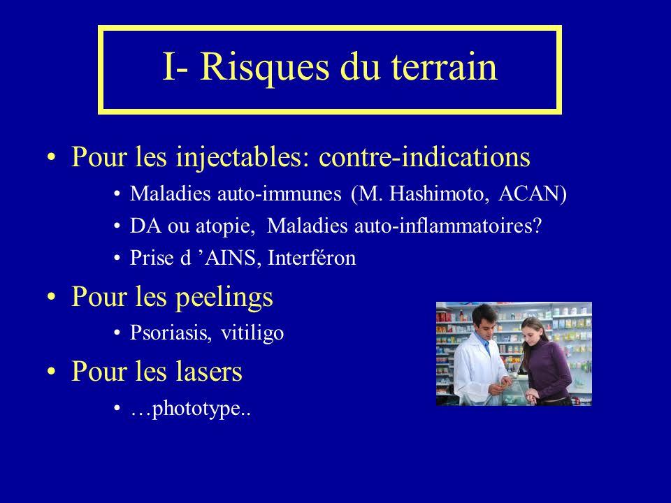 I- Risques du terrain Pour les injectables: contre-indications