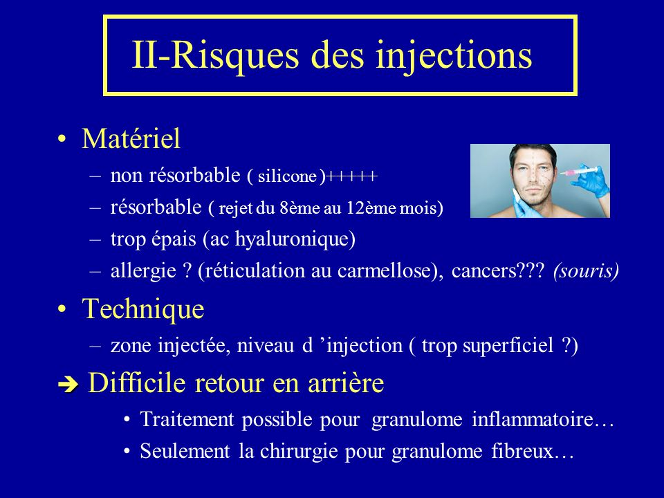 II-Risques des injections