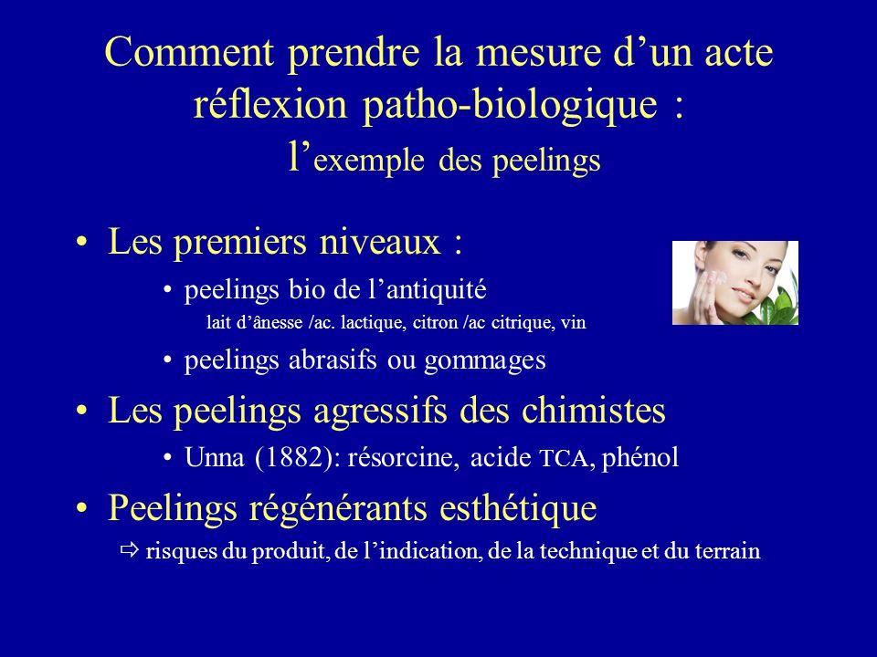Comment prendre la mesure d'un acte réflexion patho-biologique : l'exemple des peelings