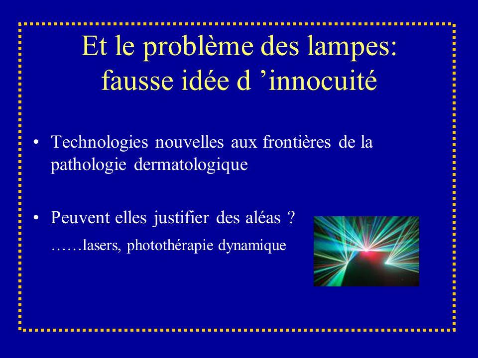 Et le problème des lampes: fausse idée d 'innocuité