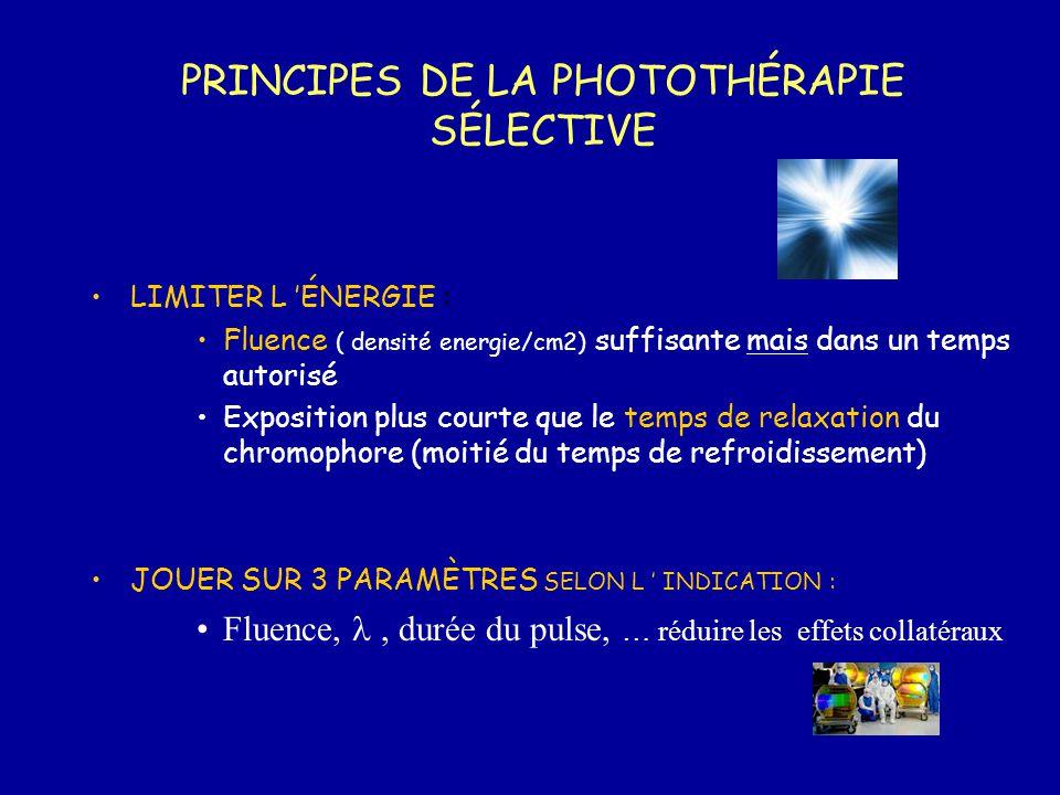 PRINCIPES DE LA PHOTOTHÉRAPIE SÉLECTIVE