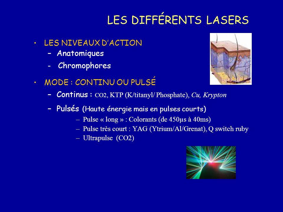 LES DIFFÉRENTS LASERS - Chromophores LES NIVEAUX D'ACTION Anatomiques