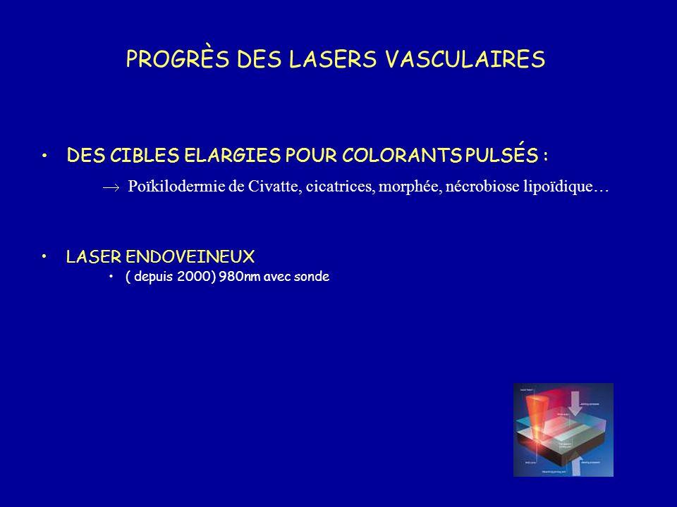 PROGRÈS DES LASERS VASCULAIRES