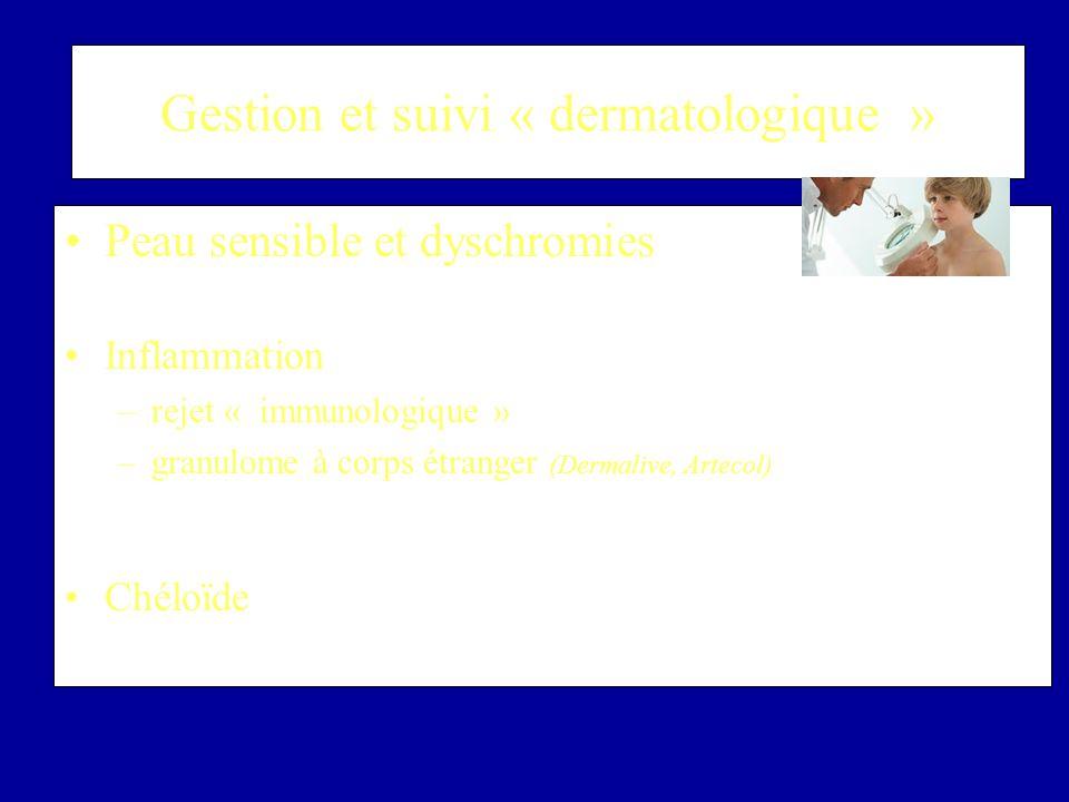 Gestion et suivi « dermatologique »